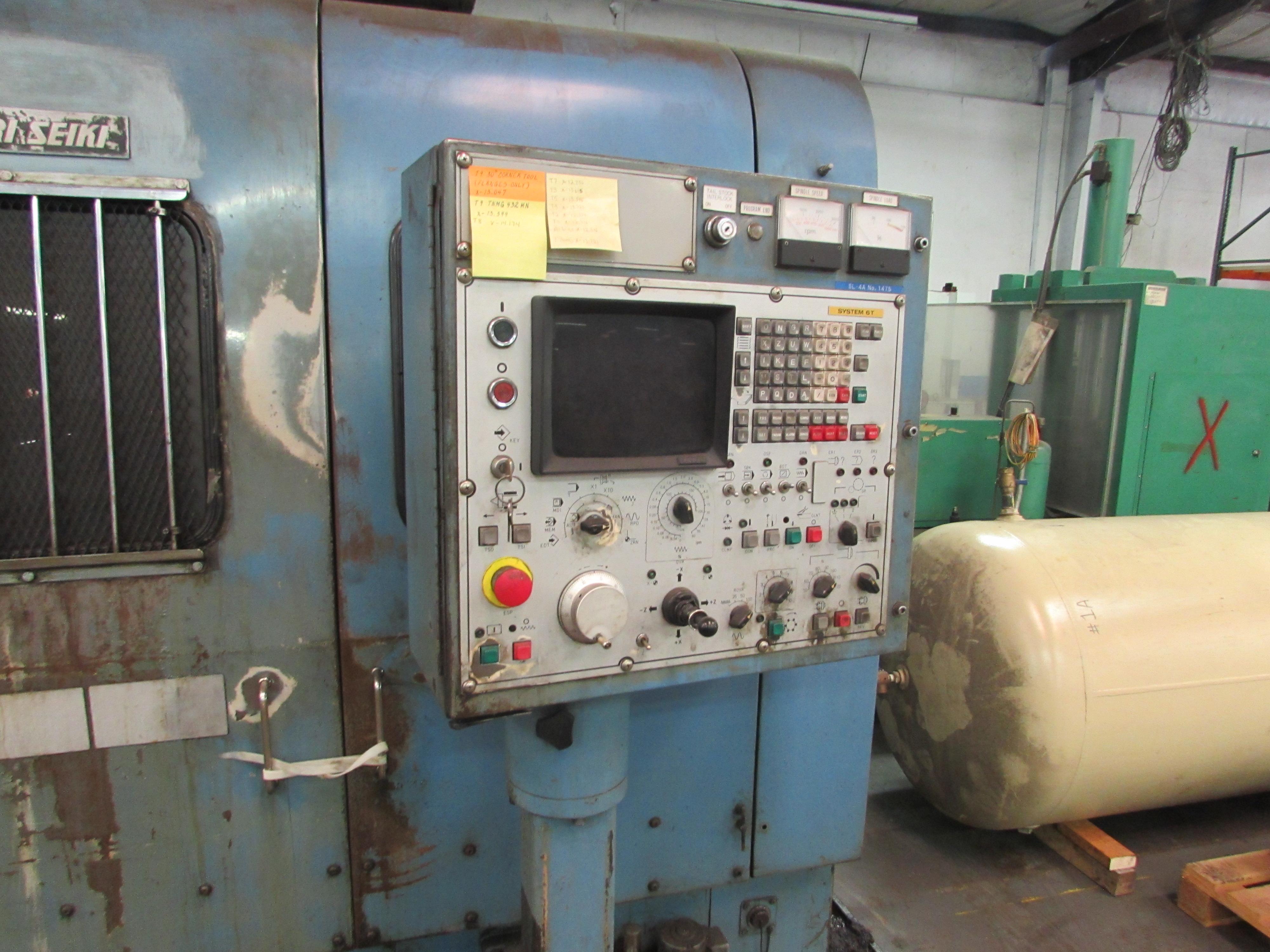 CNC control & software
